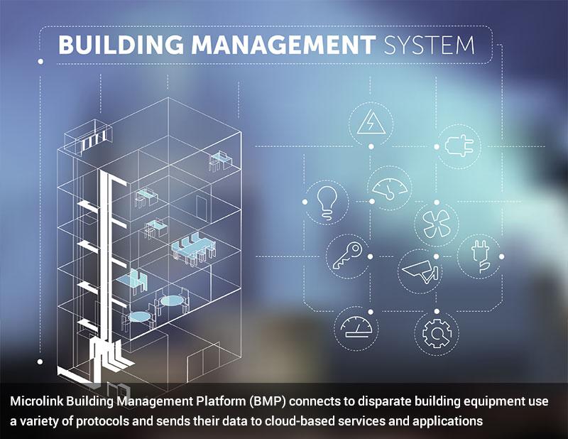 IBMS-building-management-platform-microlink